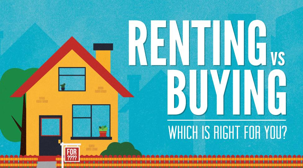 Which Is Better Renting Or Buying Boardwalk Property Management